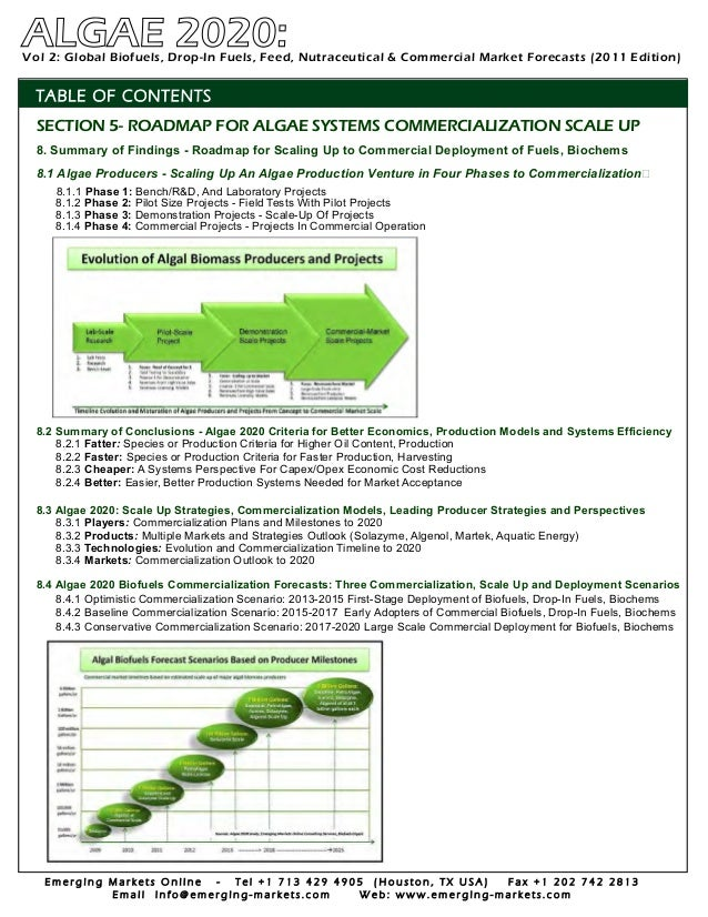 Algae 2020 vol 2 biofuels drop in fuels feed for Commercialization roadmap