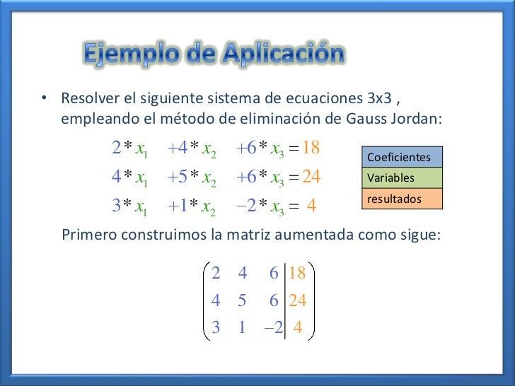 Solución de Sistemas Lineales Método de Gauss