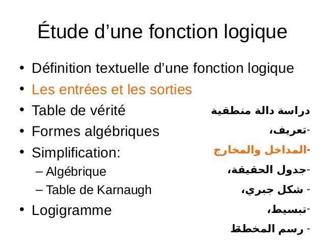 Alg bre de boole ionction logique p2 for Les fonction logique