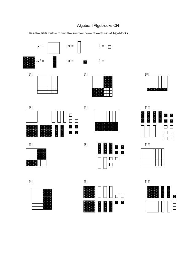 Visual Representations of Algebraic Expressions
