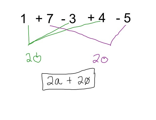 Algebra 1 Unit 2.7 Distributive Property