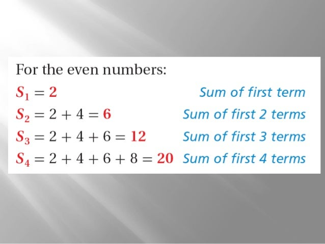 algebra ii unit 8 reveiw Algebra ii/trig b name _____ final review  module 4, unit 8  1 complete the chart graph one period of each function 2 2cos 2.