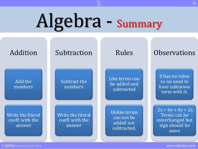 Algebra Rules - Addition and Subtraction