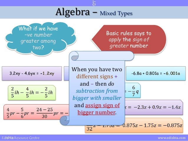 Algebra Rules - Addition and Subtraction - Corollary