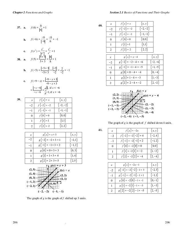 Algebra and trigonometry 6th edition blitzer solutions manual