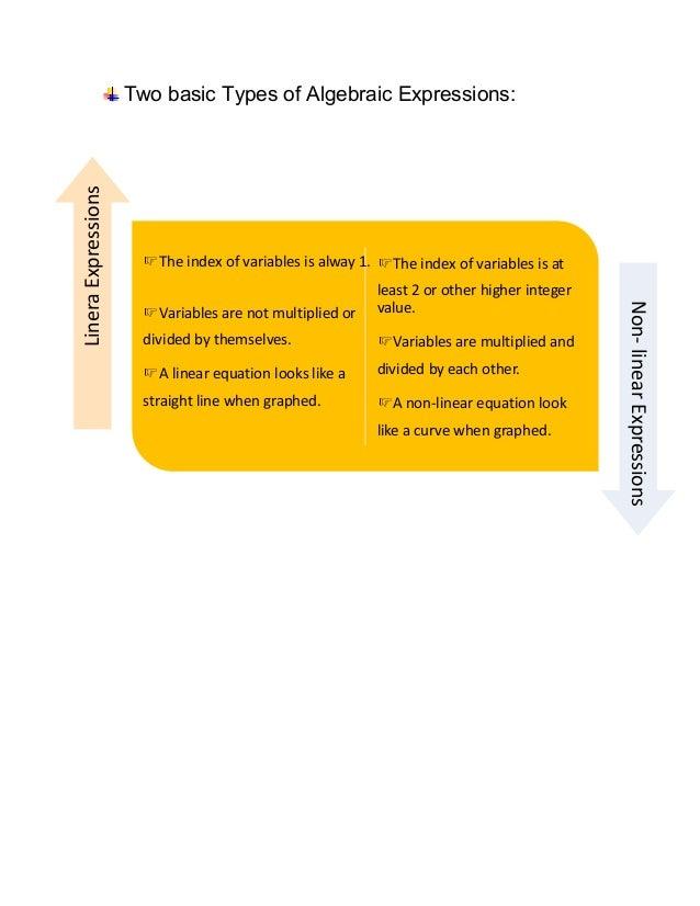 Algebra booklet Slide 3
