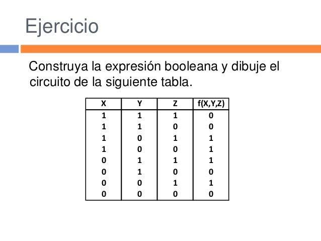 Digital Logic And  puter Design By M Morris Mano 2nd Edition in addition Boolean Algebra Logic Gate in addition Digital Logic Design Chapter 2 Booleanalgebralogicgates as well Algebra Booleana 2 31483839 besides Algebra Booleana 2 31483839. on x xy boolean algebra 9