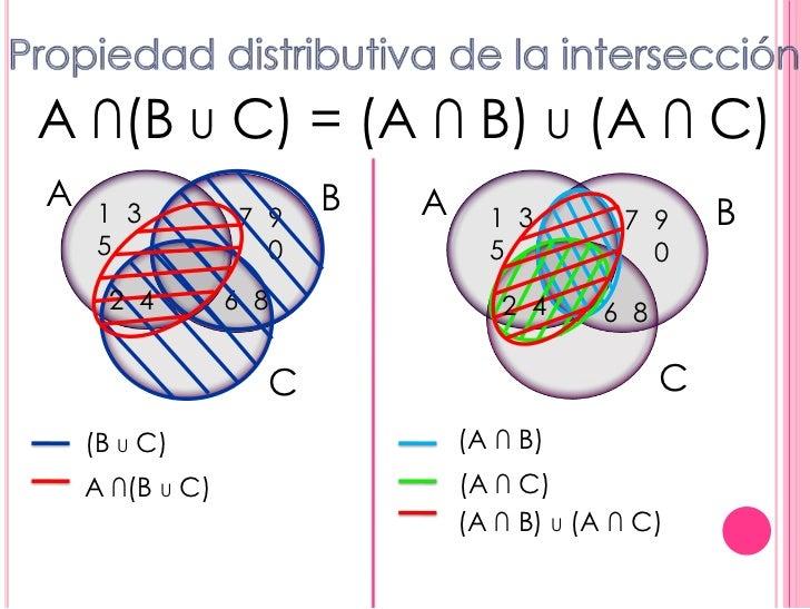 Algebra conjuntoswm 10 propiedad distributiva ccuart Gallery