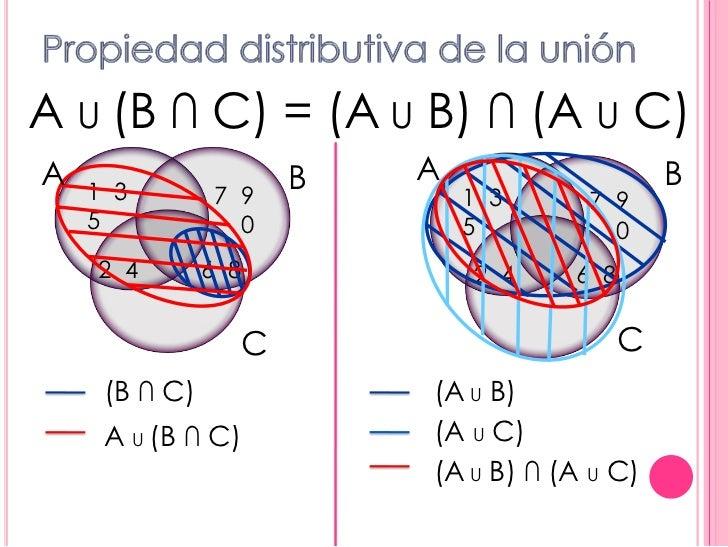 Algebra conjuntoswm 13 propiedad distributiva ccuart Gallery