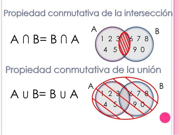 Algebra conjuntoswm ccuart Gallery