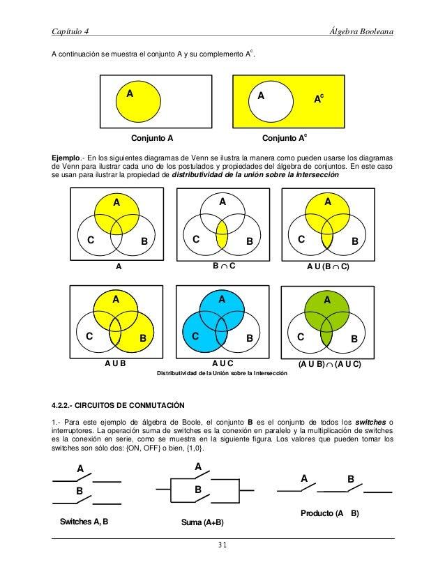 Algebra de boole complemento ac a a ac conjunto a conjunto acejemplo en los siguientes diagramas de venn ccuart Image collections