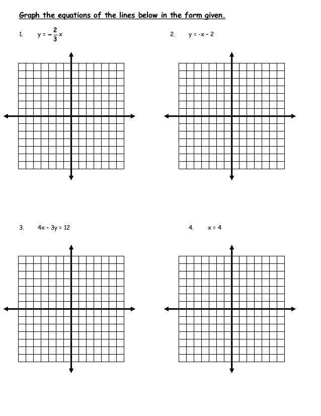 Algebra i ccp quarter 3 benchmark review 2013 (2)