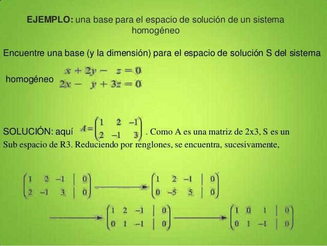 algebra lineal