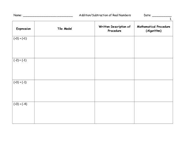 Solving Equations By Factoring Worksheet 015 - Solving Equations By Factoring Worksheet