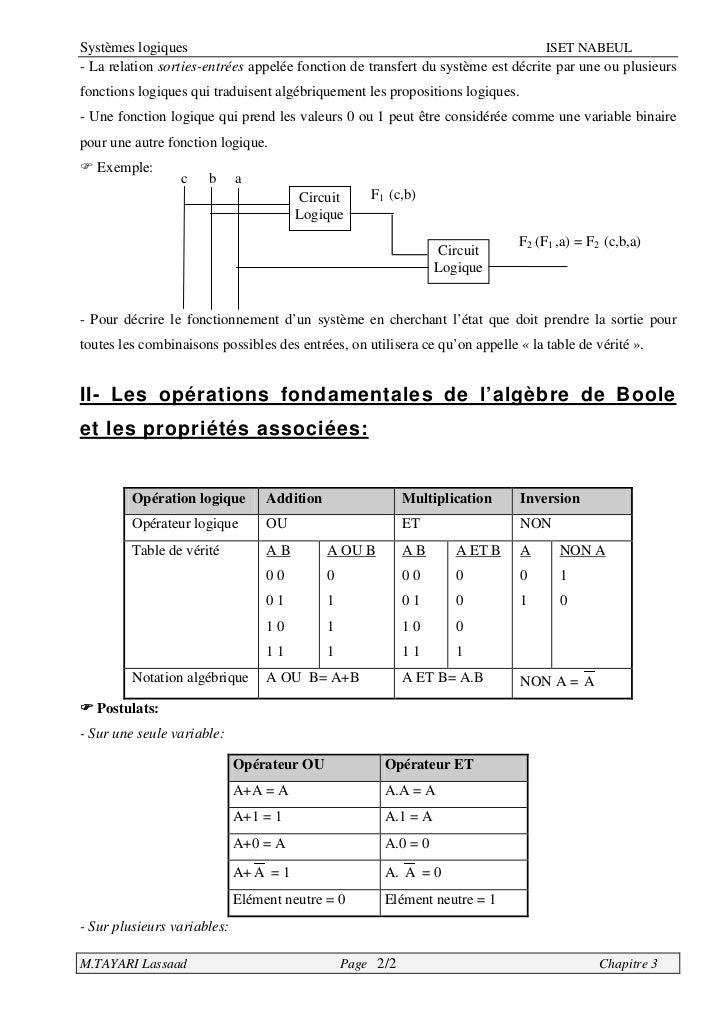 Algebre de boole et portes logiques for Porte logique