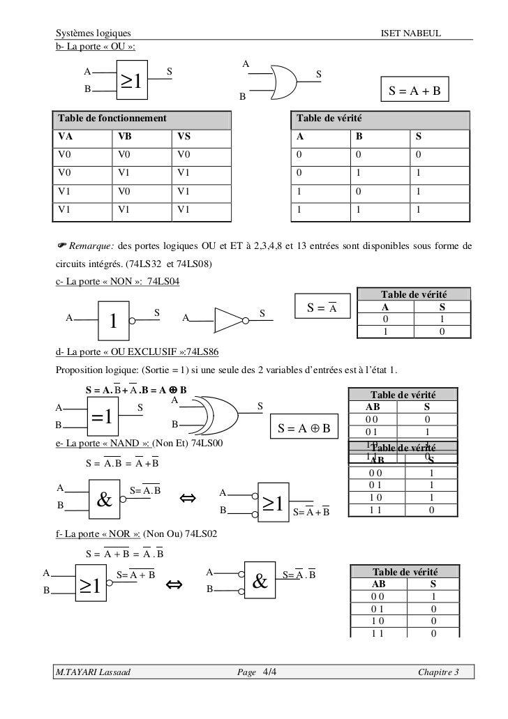 Algebre de boole et portes logiques for Porte logique ou