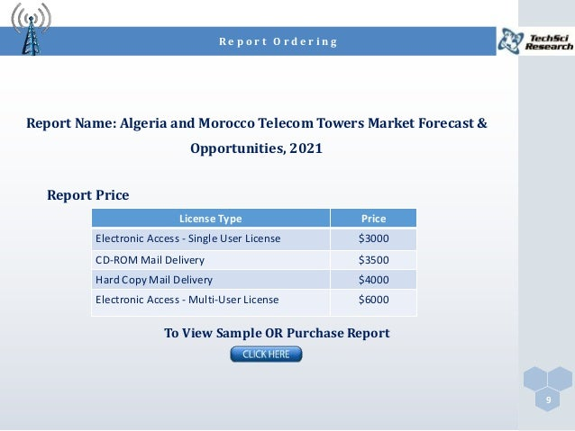inwi marketing analysis Connect to the most current information on stocks and bonds on reuterscom for inwist.