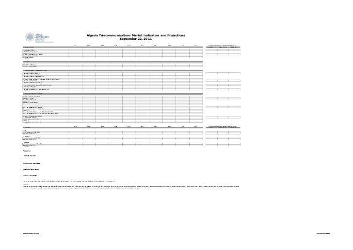 Algeria Telecommunications Market Indicators and Projections                                                              ...
