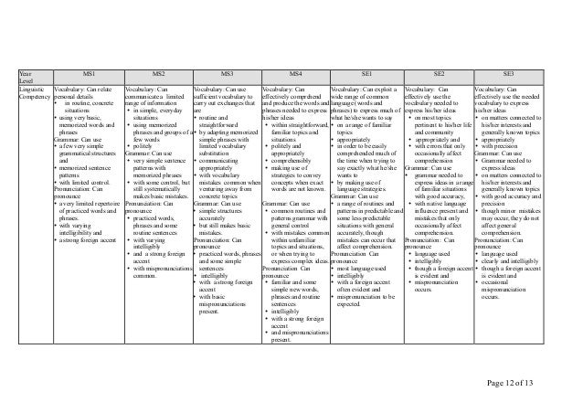 Algerian english framework
