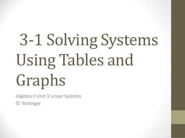3-1 Solving SystemsUsing Tables andGraphsAlgebra II Unit 3 Linear Systems© Tentinger