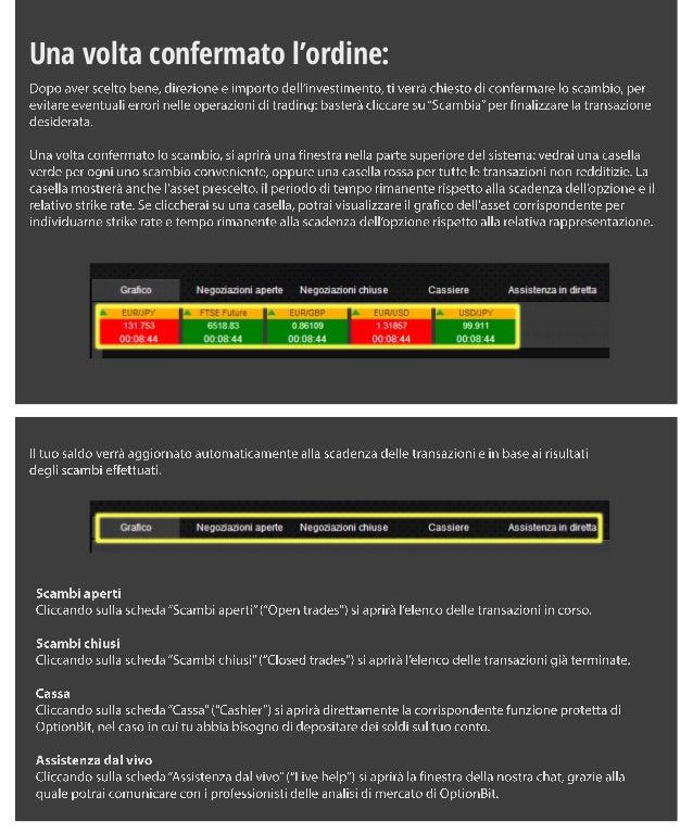 Binary options unmasked pdf