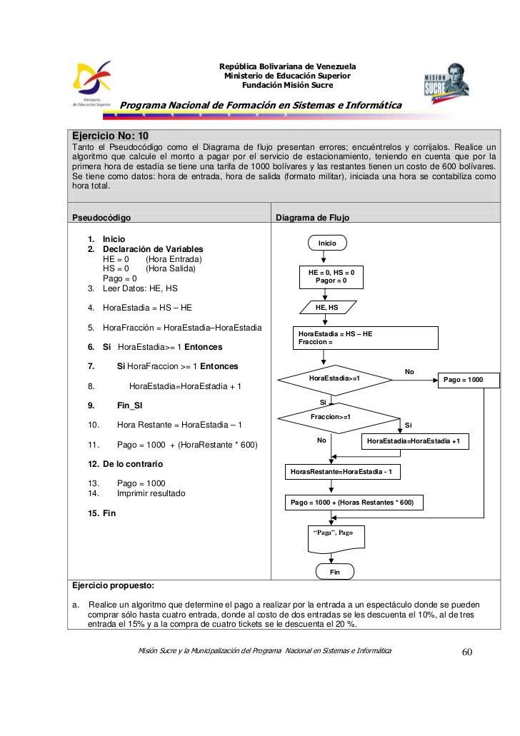 Diagrama de flujos ejemplos 11 ccuart Image collections
