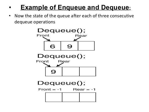 stack and queue array implementation java