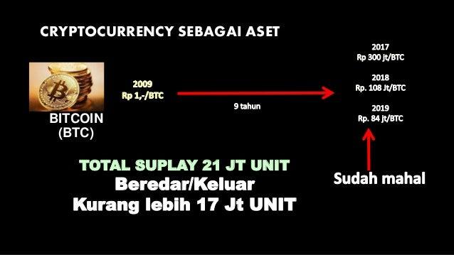 SPESIFIKASI BITALGO SUPPLY 20 Juta Coin Bitalgo TEKNOLO GI Hybrid Blockchain MINING POW, POS, Masternode LISTING COIN Coin...