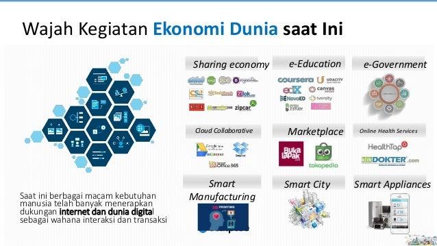 Gejala-Gejala Trasnformasi di Indonesia Toko Fisik Market Place Online Ojek dan Taksi Konvensional GO-Jek, Grab, Uber, dll...