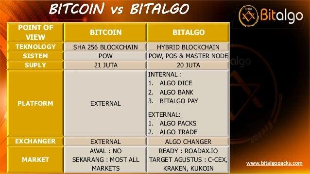 BITCOIN vs BITALGO POINT OF VIEW BITCOIN BITALGO TEKNOLOGY SHA 256 BLOCKCHAIN HYBRID BLOCKCHAIN SISTEM POW POW, POS & MAST...
