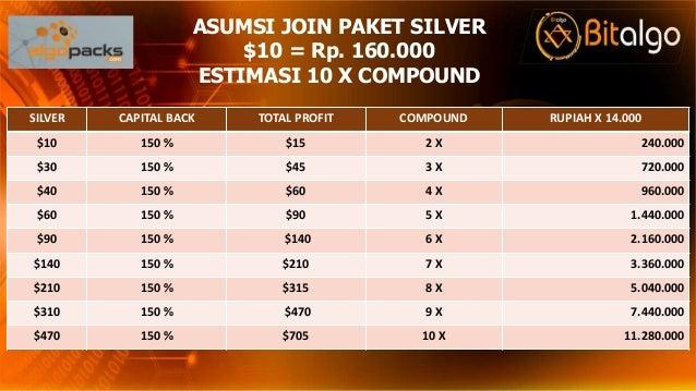 SILVER CAPITAL BACK TOTAL PROFIT COMPOUND RUPIAH X 14.000 $10 150 % $15 2 X 240.000 $30 150 % $45 3 X 720.000 $40 150 % $6...