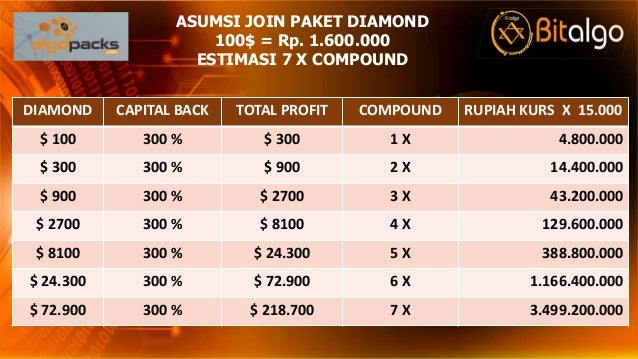 DIAMOND CAPITAL BACK TOTAL PROFIT COMPOUND RUPIAH KURS X 15.000 $ 100 300 % $ 300 1 X 4.800.000 $ 300 300 % $ 900 2 X 14.4...