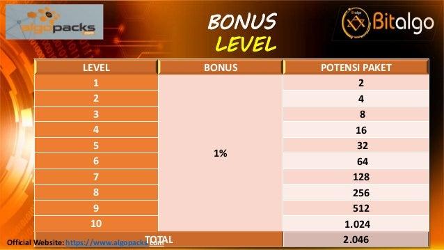 BONUS LEVEL LEVEL BONUS POTENSI PAKET 1 1% 2 2 4 3 8 4 16 5 32 6 64 7 128 8 256 9 512 10 1.024 TOTAL 2.046Official Website...