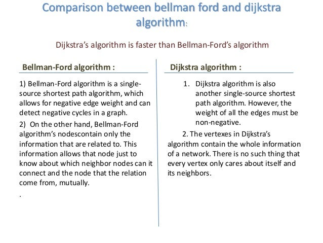 Bellman ford's algorithm.