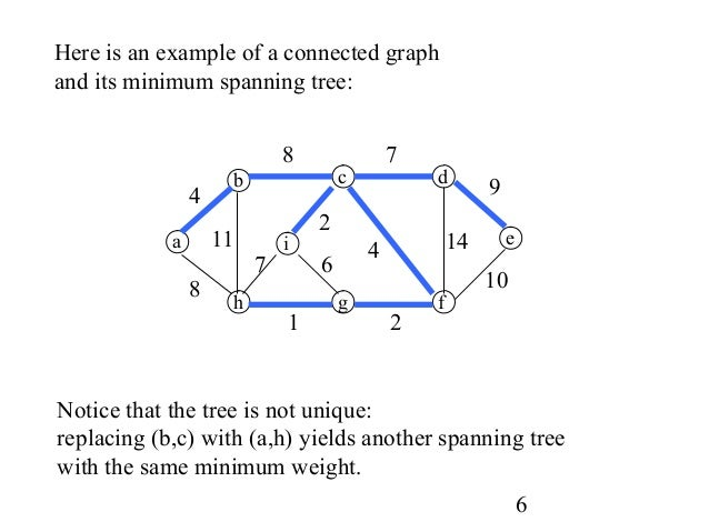minimum spanning trees Jason eisner, « state-of-the-art algorithms for minimum spanning trees: a tutorial discussion.