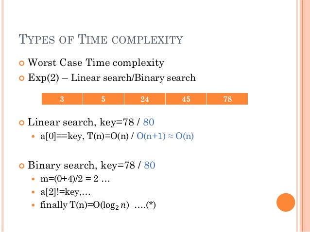 Average case analysis of binary search