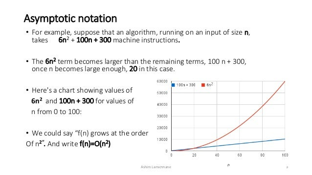 Big oh notation in data structures ppt lovely data structures.