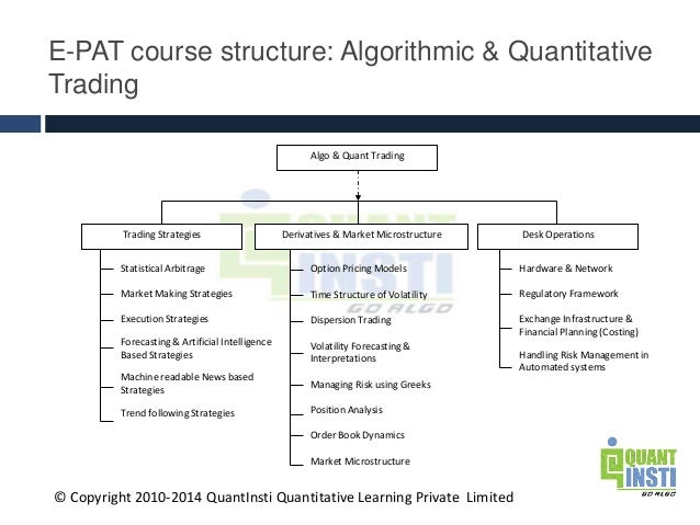 Quantitative analysis derivatives modeling and trading strategies pdf