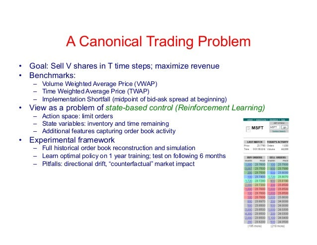 Trading system machine learning