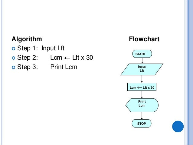 Algorithms And Flowcharts on Addition And Subtraction Worksheets Grade 3