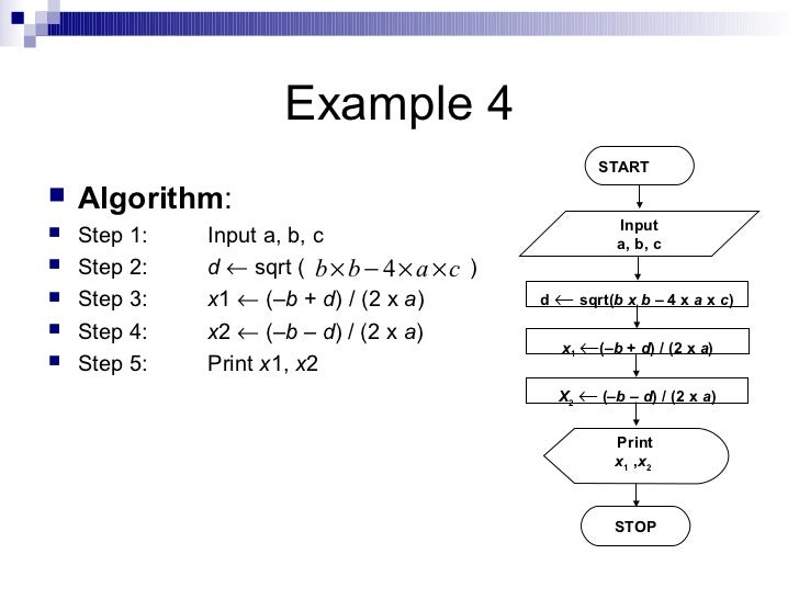 Flowchart To Find The Square Root Of A Number: Algorithmsandflowcharts1,Chart