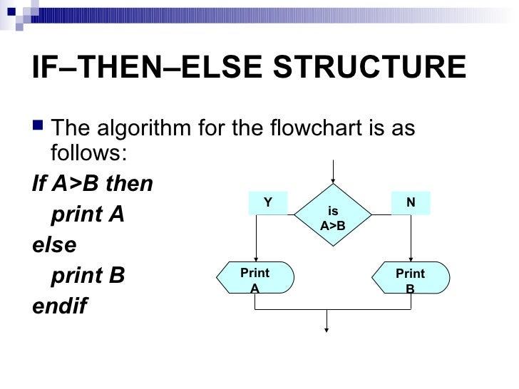 Algorithmsandflowcharts1