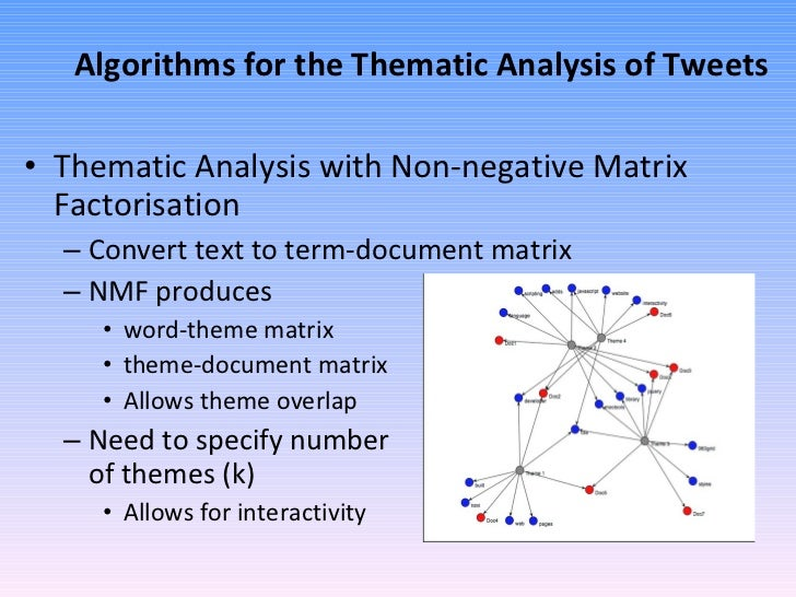the lesson a thematic analysis Thematic analysis of teacher instructional objectives 93  prepare teachers to  facilitate pbl lessons the  thematic analysis involves examination of data.