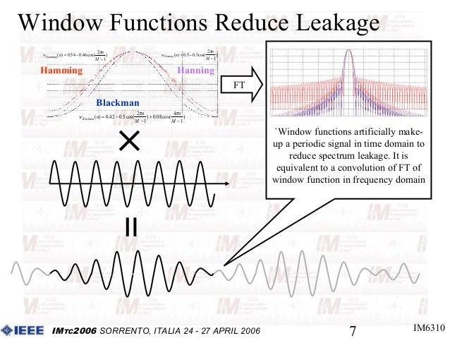 Algorithm to remove spectral leakage for Window functions
