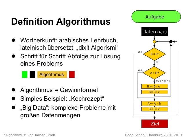 Sequenz Wiederholt Sich  Definition Algorithmus