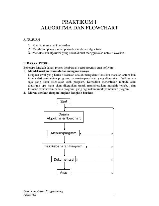 PRAKTIKUM 1 ALGORITMA DAN FLOWCHART A. TUJUAN 1. Mampu memahami persoalan 2. Mendesain penyelesaian persoalan ke dalam alg...