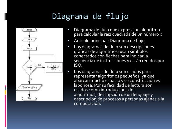 Algoritmo diagrama de flujobr ccuart Gallery
