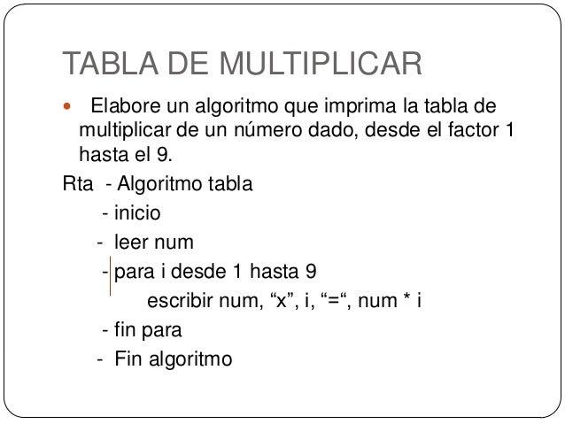 Algoritmos, tablas de multiplicar Slide 2