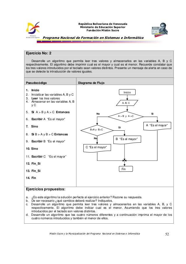 Ejercicios algoritmo pseudocdigo diagrama de flujo ccuart Gallery