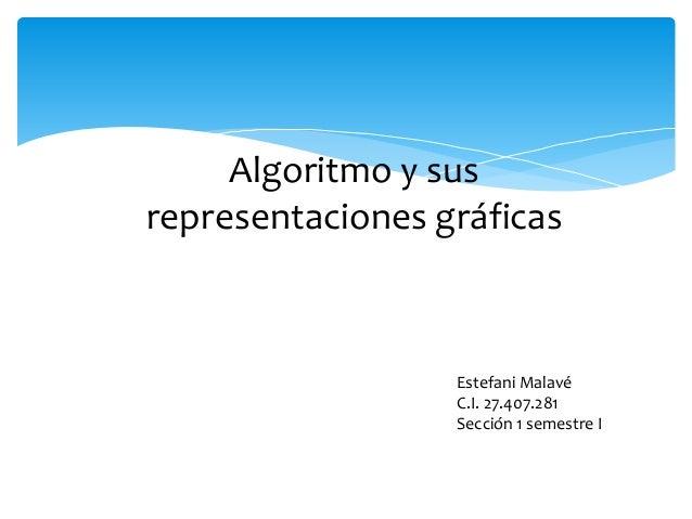 Algoritmo y sus representaciones gráficas Estefani Malavé C.I. 27.407.281 Sección 1 semestre I